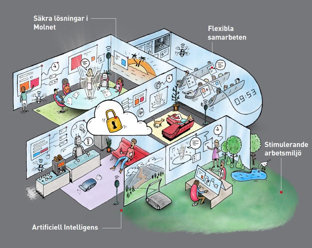 En illustration på hur framtidens arbetsplats kan komma att se ut