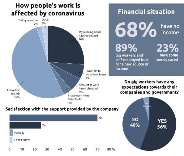 statistik från appjobbs institute