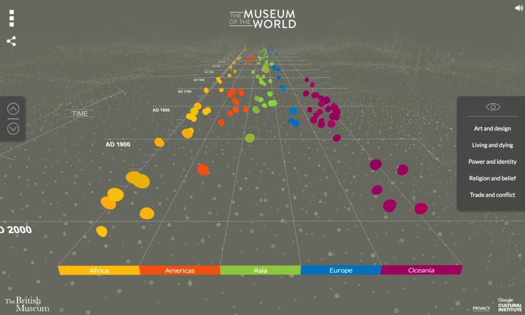 Museum of the world skärmbild